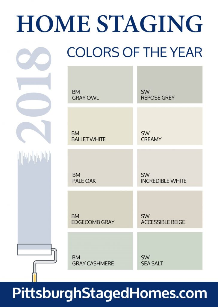 Pittsburgh Staged Homes' Staging Colors of the Year